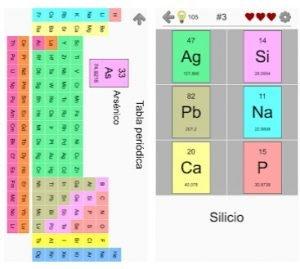 elementos químicos de la tabla periódica